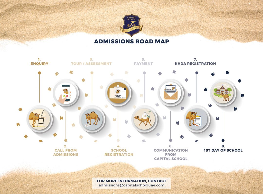 Admission Road Map